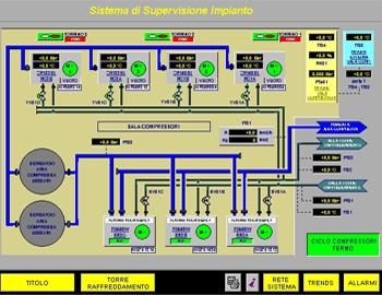 esempio supervisione gestione compressori