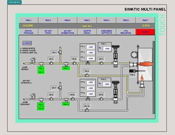 Esempio pannello operatore Siemens